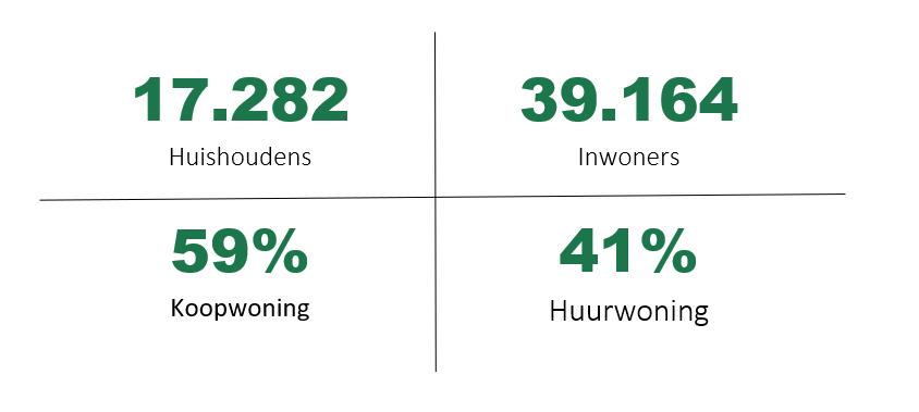 Heemskerk-huis-kopen